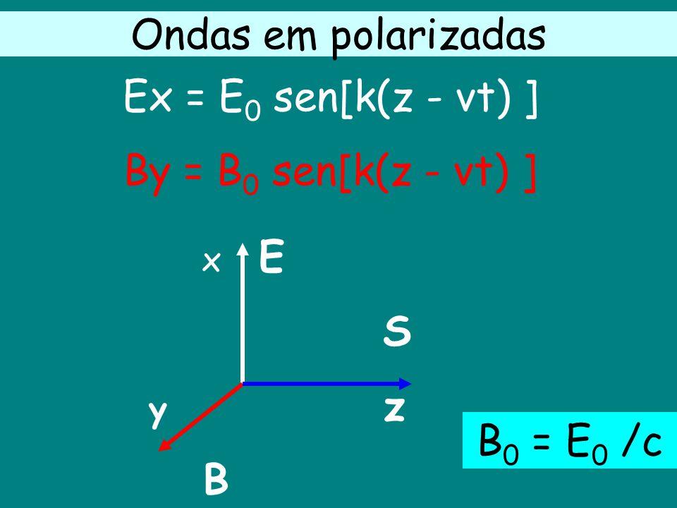 Ondas em polarizadas Ex = E0 sen[k(z - vt) ] By = B0 sen[k(z - vt) ] S